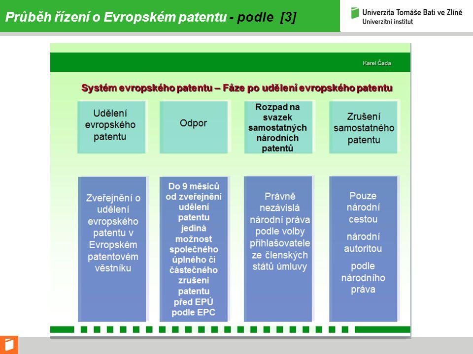 Průběh řízení o Evropském patentu - podle [3]